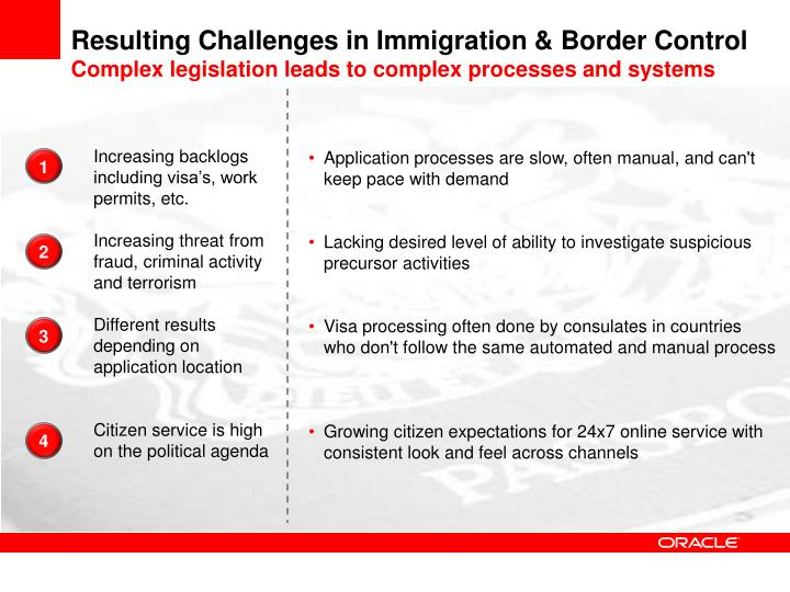 Resulting Challenges in Immigration & Border Control