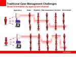 traditional case management challenges siloed information by agency and channel