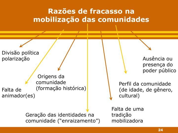 Razões de fracasso na mobilização das comunidades