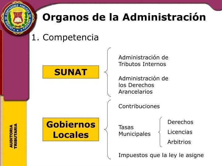 Organos de la Administración