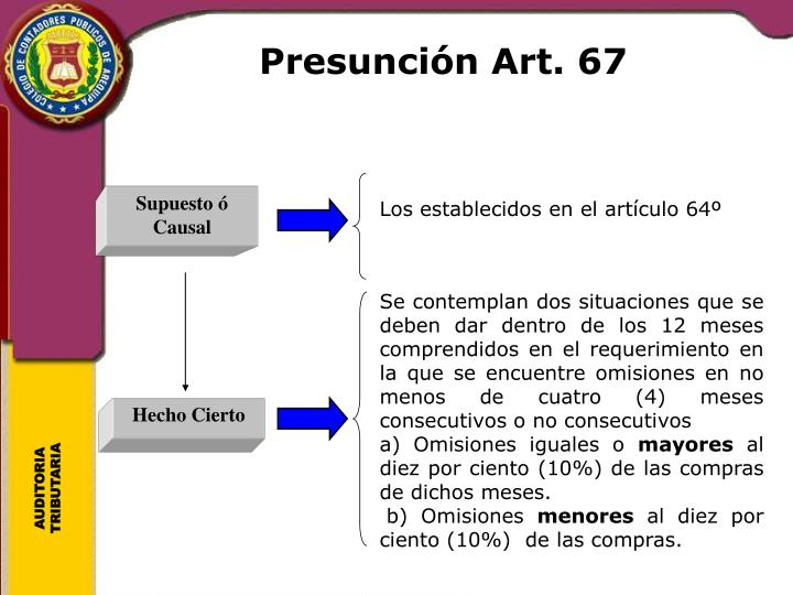 Presunción Art. 67
