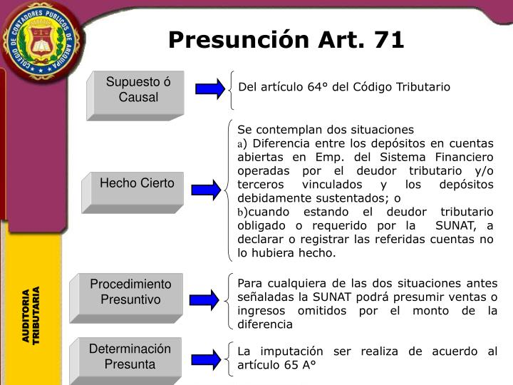 Presunción Art. 71