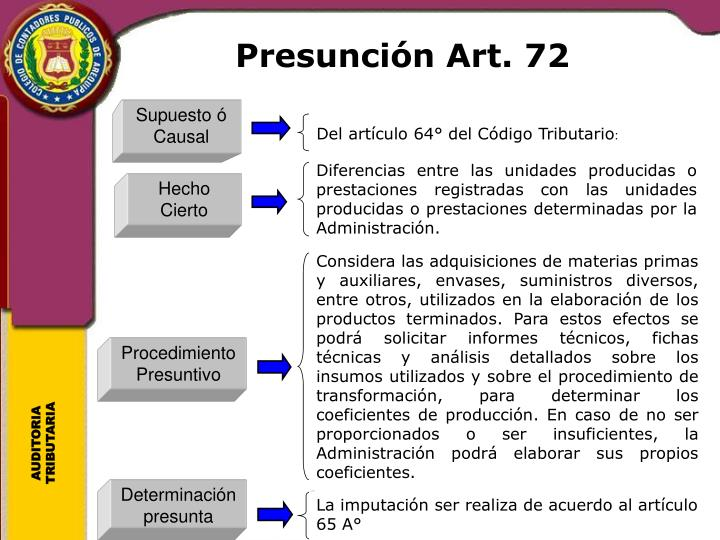 Presunción Art. 72