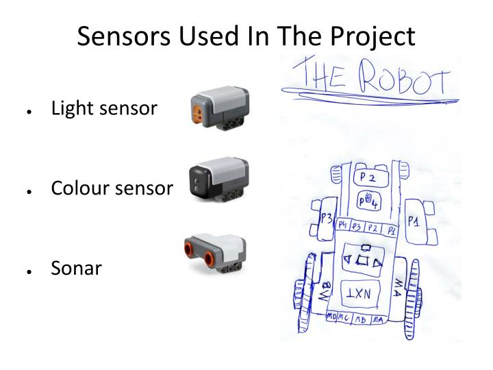 Sensors Used In The Project