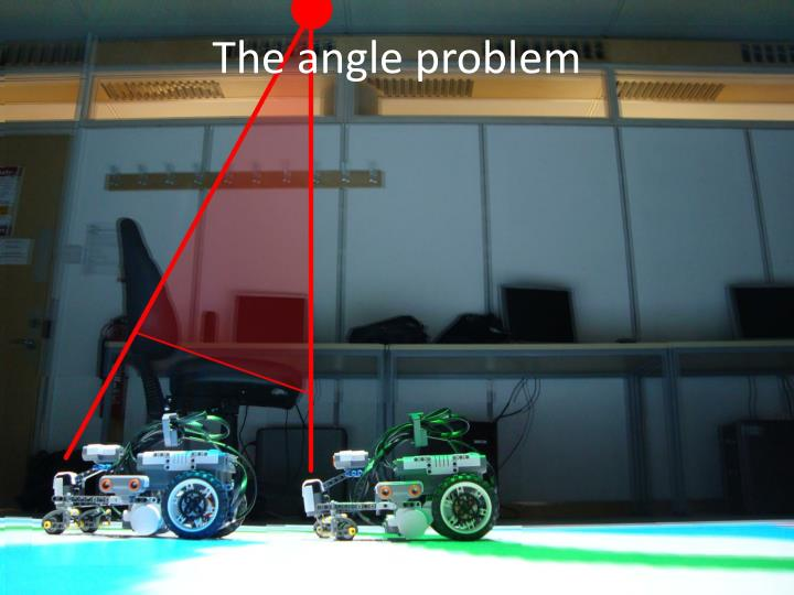 The angle problem