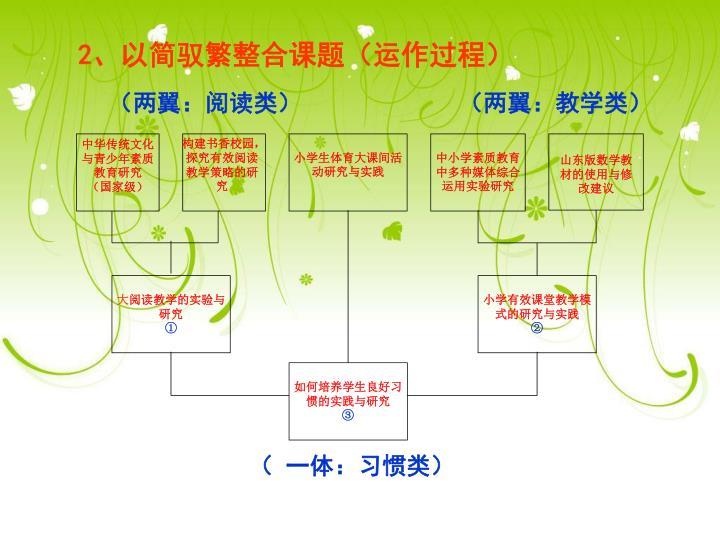 中华传统文化与青少年素质教育研究