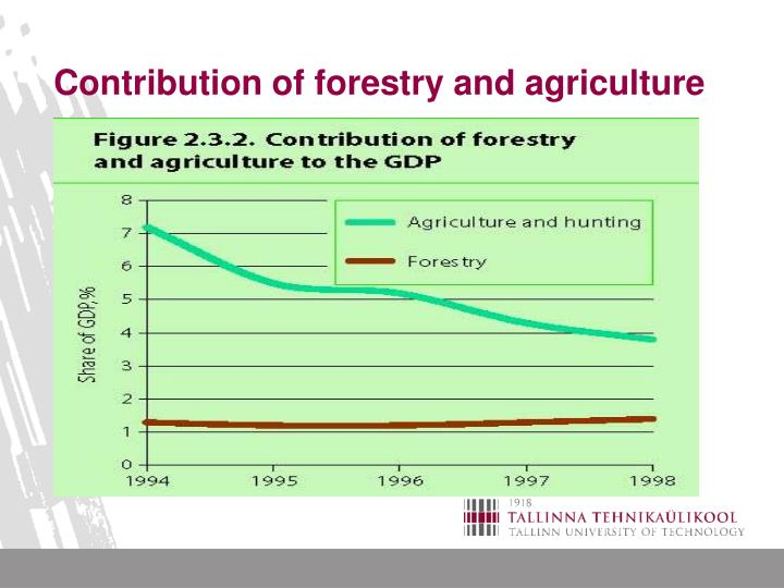 Contribution of forestry and agriculture