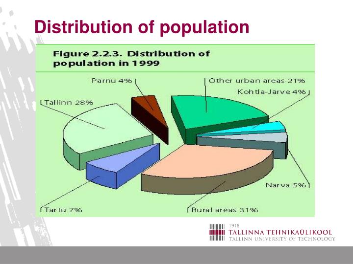 Distribution of population