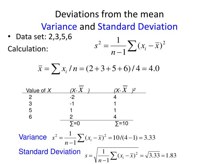 Deviations from the mean