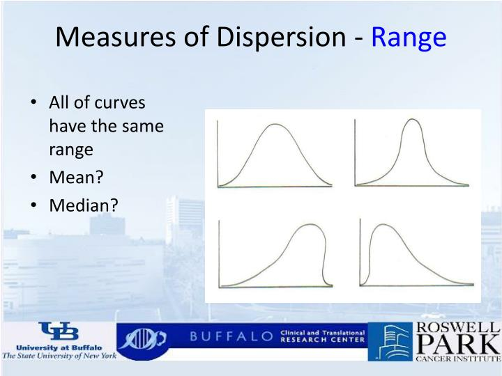 Measures of Dispersion -