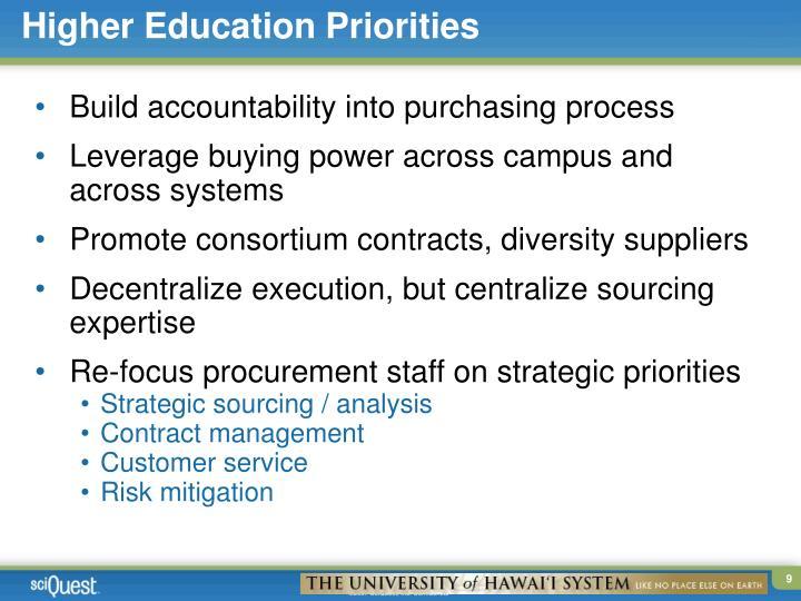 Higher Education Priorities