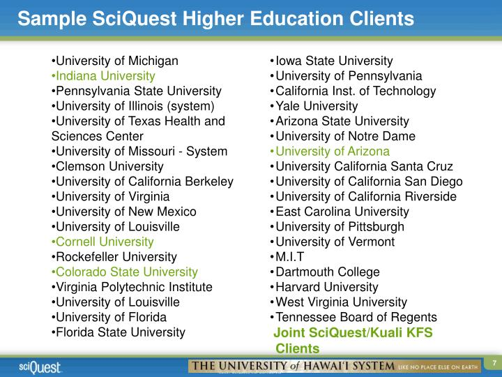 Sample SciQuest Higher Education Clients