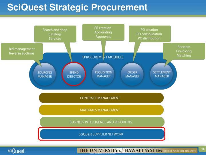 SciQuest Strategic Procurement