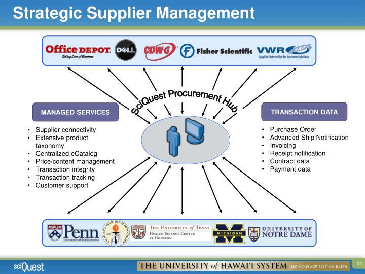 Strategic Supplier Management