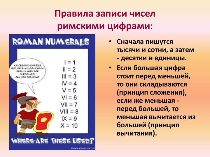Правила записи чисел