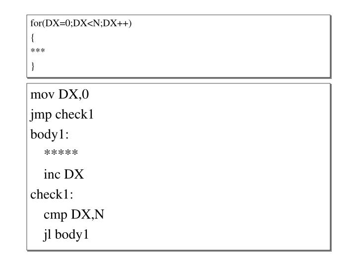 for(DX=0;DX<N;DX++)