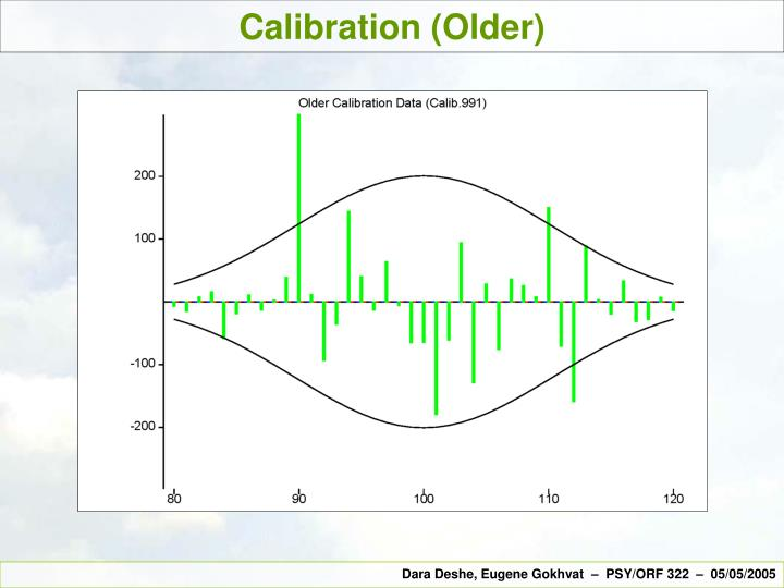 Calibration (Older)