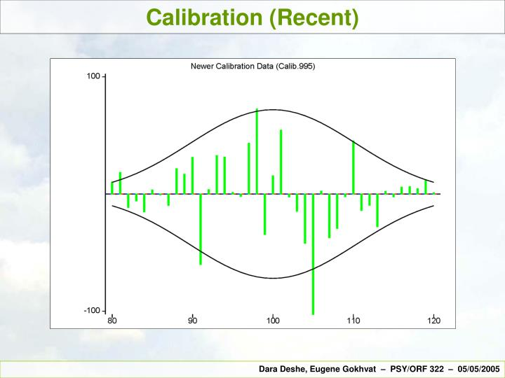 Calibration (Recent)