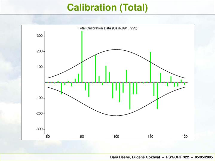 Calibration (Total)