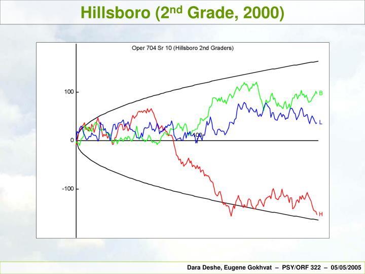 Hillsboro (2