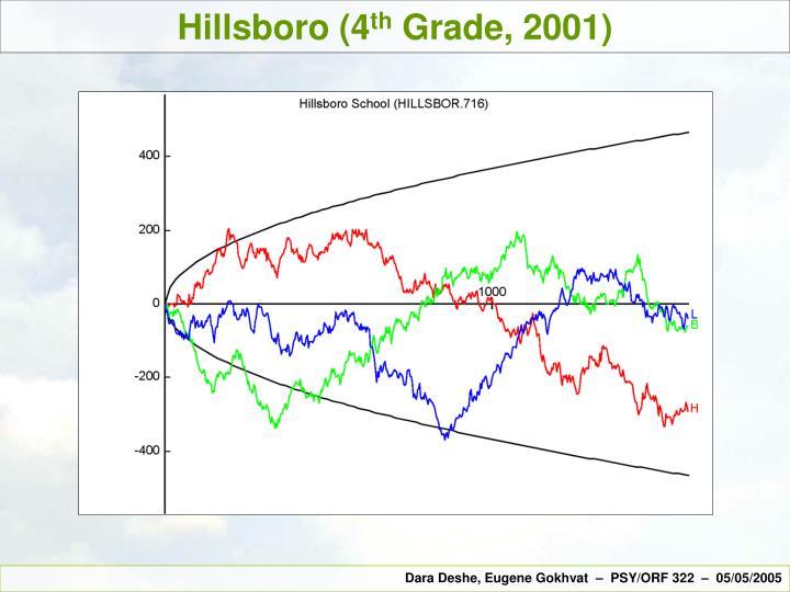 Hillsboro (4