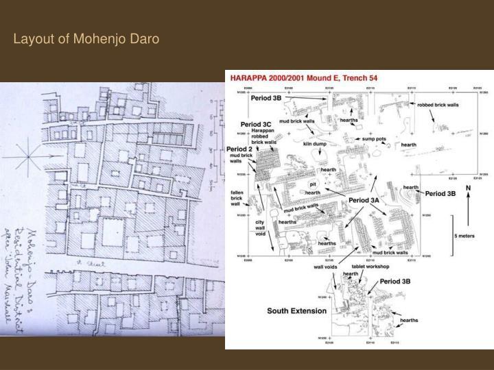 Layout of Mohenjo Daro