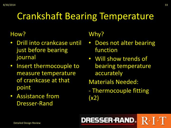 Crankshaft Bearing Temperature