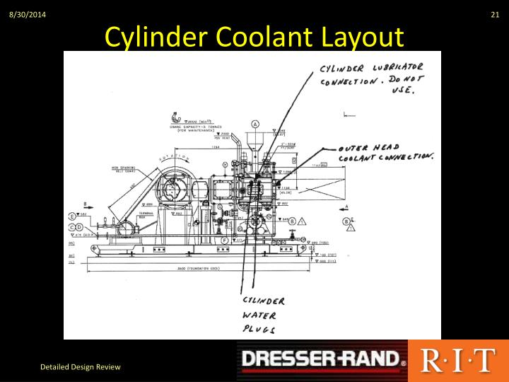 Cylinder Coolant Layout