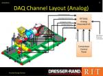 daq channel layout analog