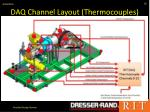 daq channel layout thermocouples