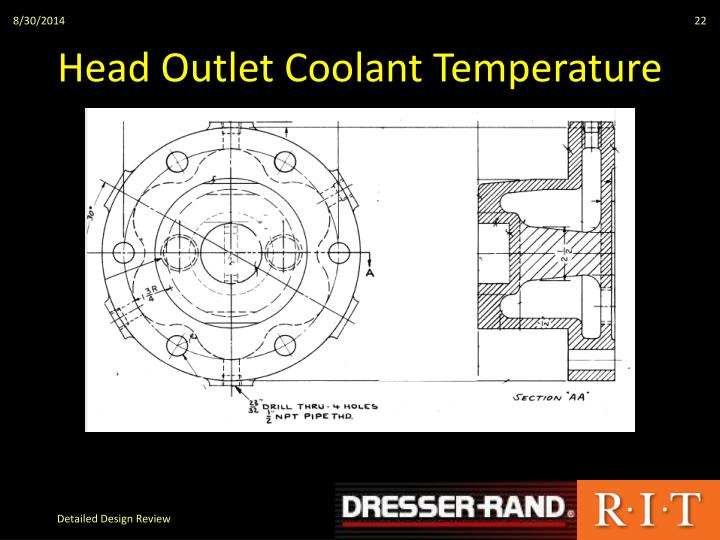 Head Outlet Coolant Temperature