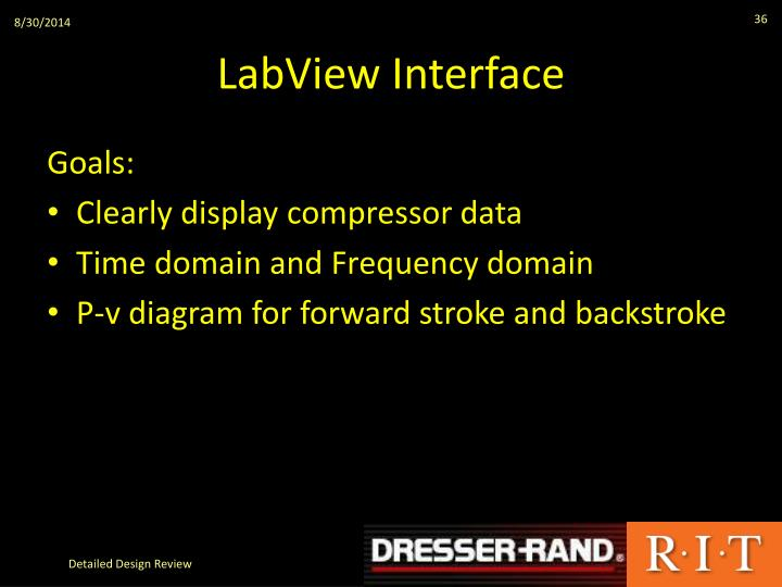 LabView Interface