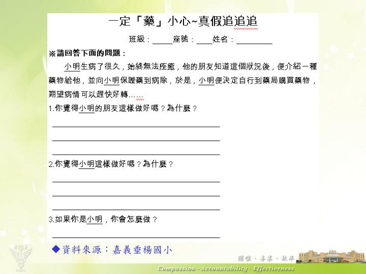 資料來源:嘉義垂楊國小