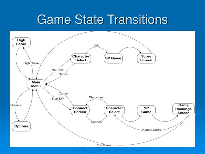 Game state transitions