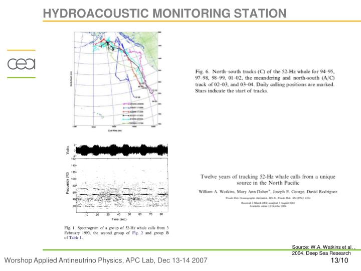 HYDROACOUSTIC MONITORING STATION