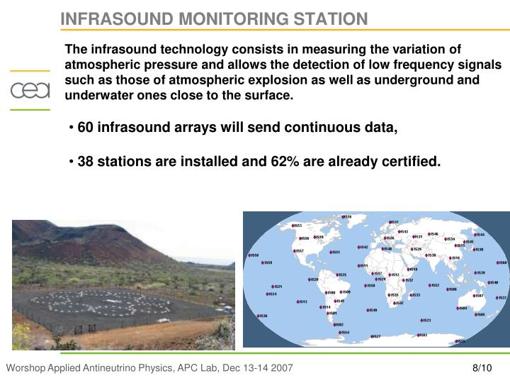INFRASOUND MONITORING STATION