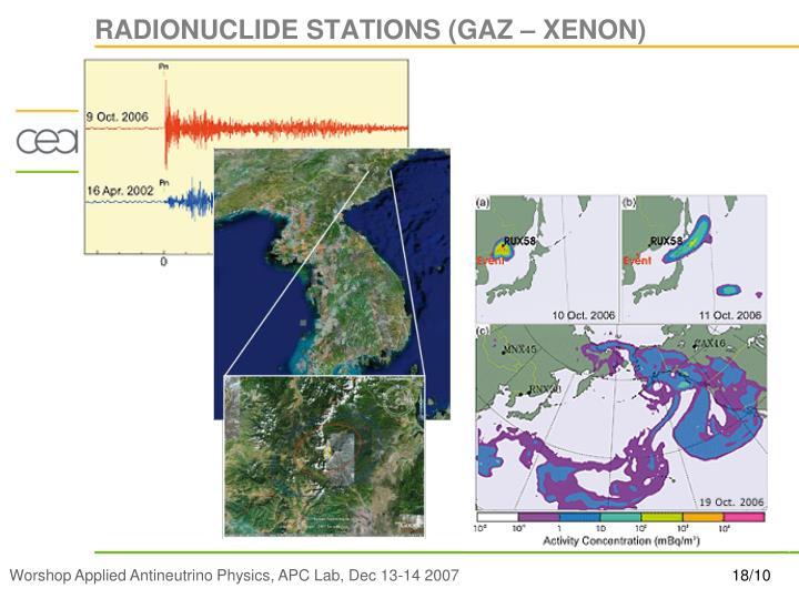 RADIONUCLIDE STATIONS (GAZ – XENON)