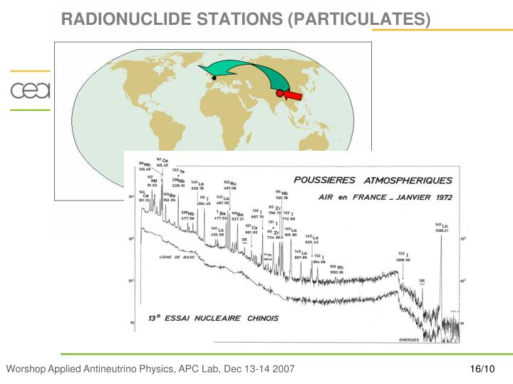 RADIONUCLIDE STATIONS (PARTICULATES)