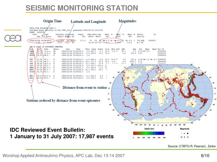 SEISMIC MONITORING STATION