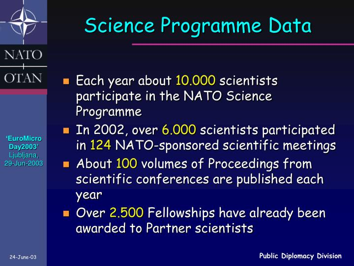 Science Programme Data