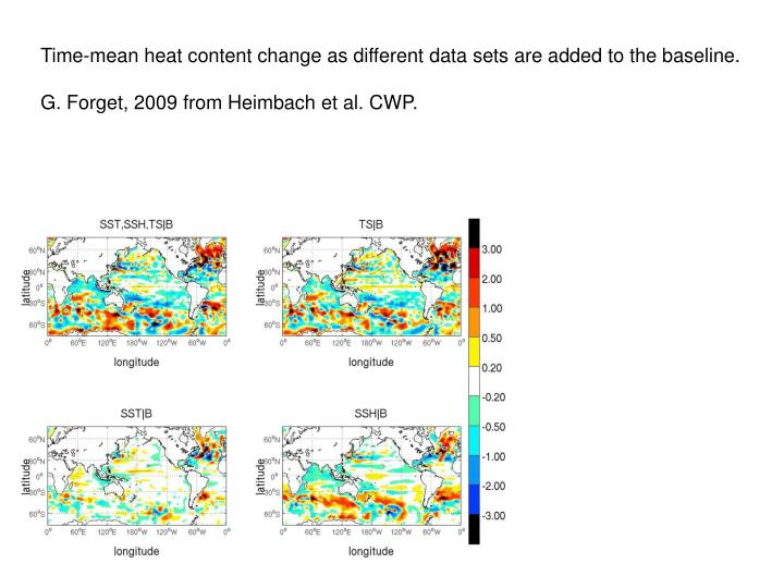 Time-mean heat content change as different data sets are added to the baseline.