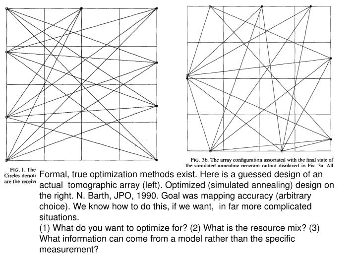 Formal, true optimization methods exist. Here is a guessed design of an actual  tomographic array (left). Optimized (simulated annealing) design on the right. N. Barth, JPO, 1990. Goal was mapping accuracy (arbitrary choice). We know how to do this, if we want,  in far more complicated situations.