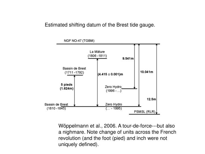 Estimated shifting datum of the Brest tide gauge.