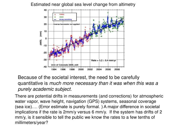 Estimated near global sea level change from altimetry