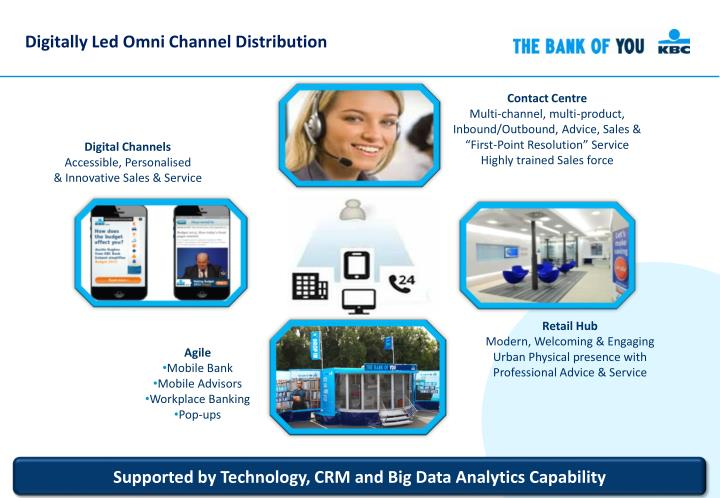 Digitally Led Omni Channel Distribution