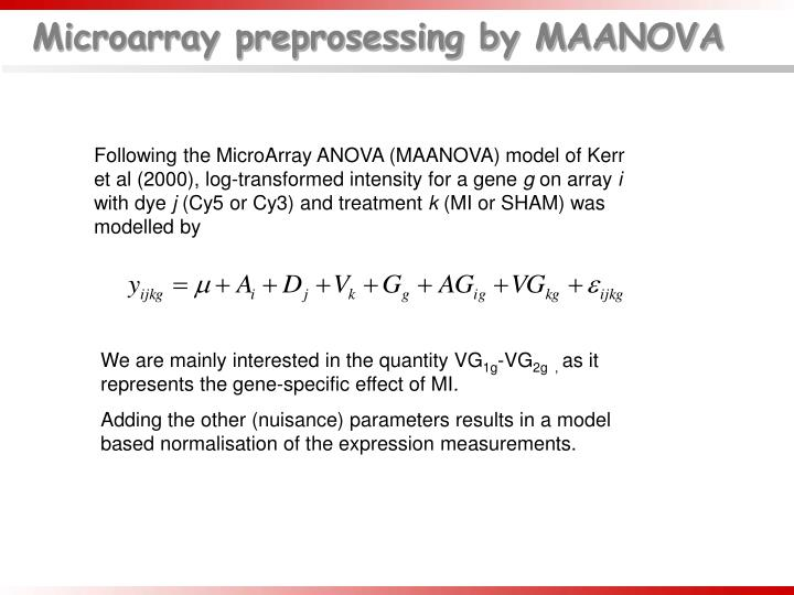 Microarray preprosessing by MAANOVA