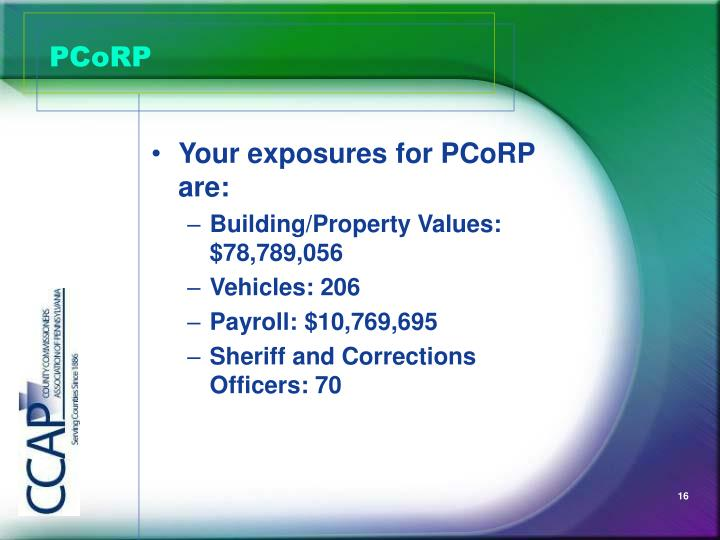 PCoRP