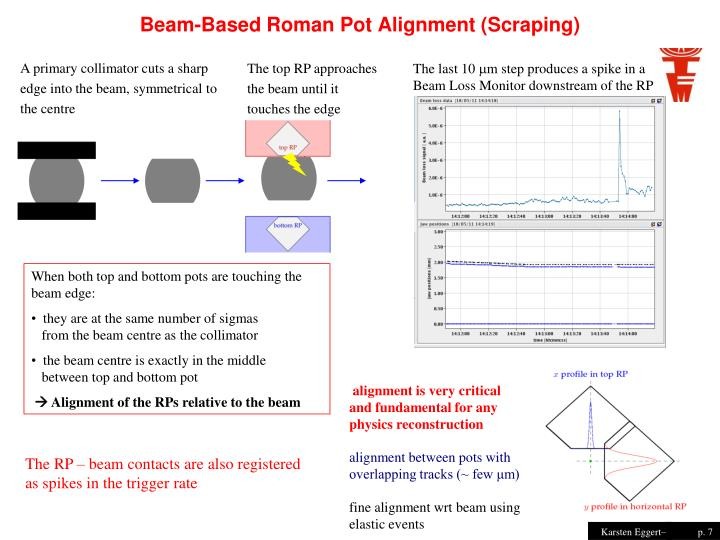 Beam-Based Roman Pot Alignment (Scraping)