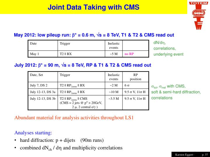 Joint Data Taking with CMS
