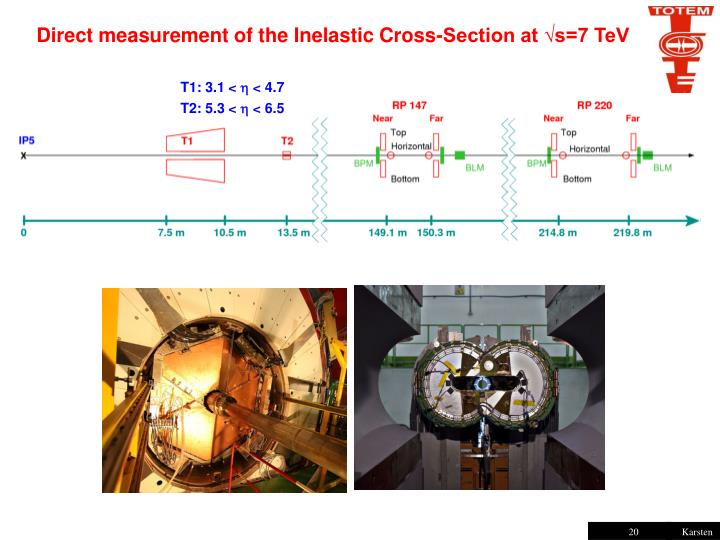Direct measurement of the Inelastic Cross-Section at √s=7 TeV
